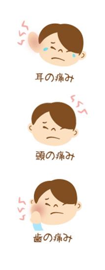 の 穴 痛い 鼻